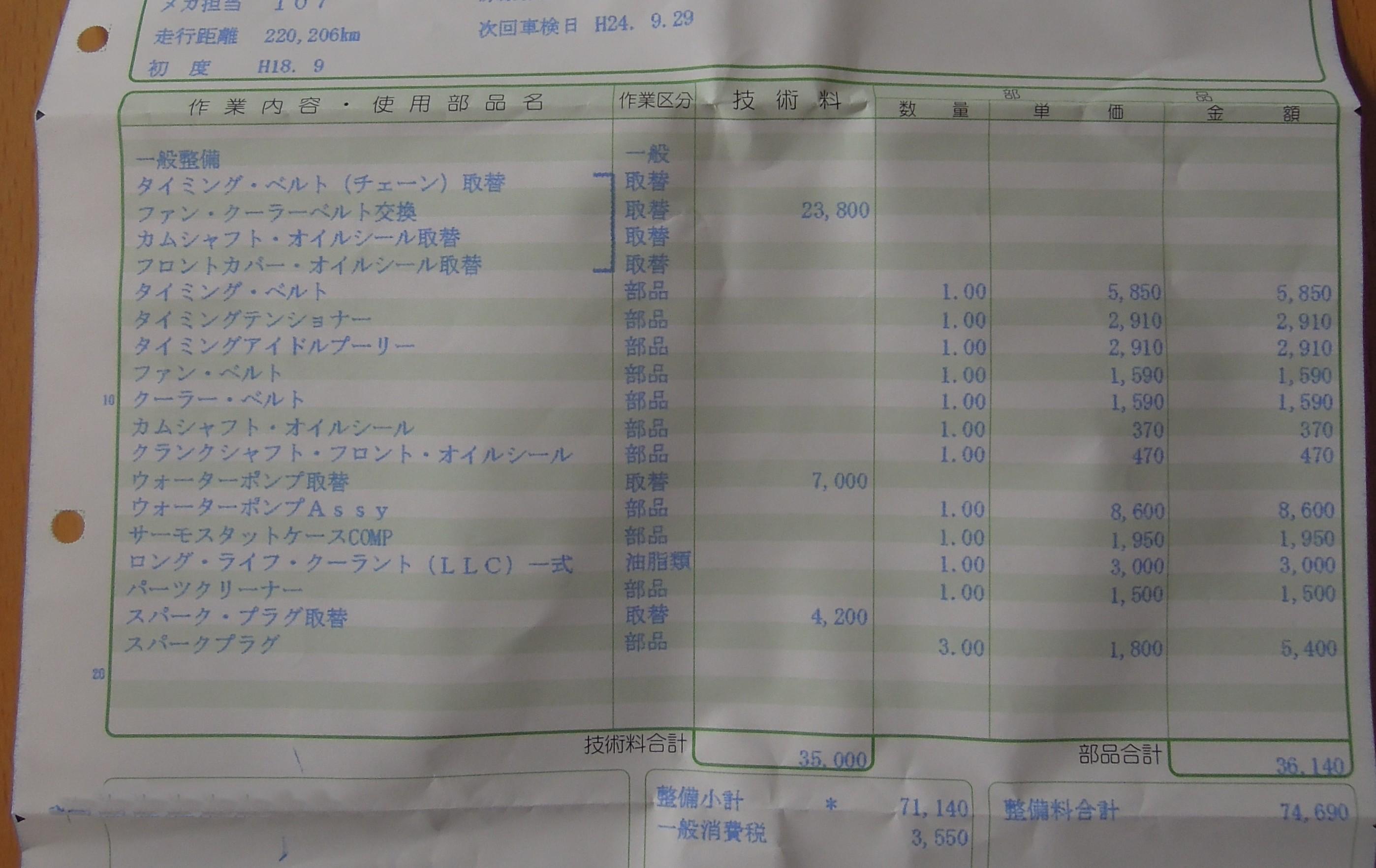 メンテナンス タイベル交換アクティHH62012-06.jpg